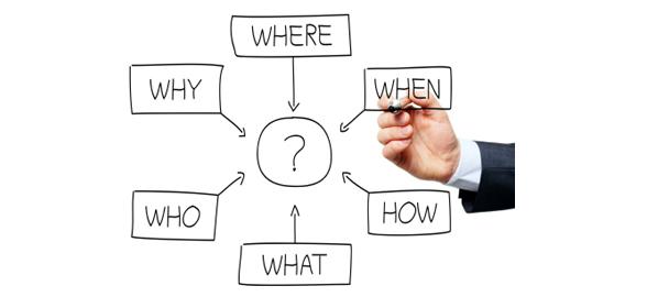 How to make a mindmap