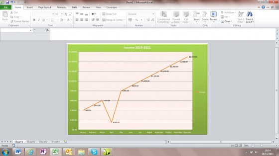 How Do I Produce A Graph From A Table In Excel?