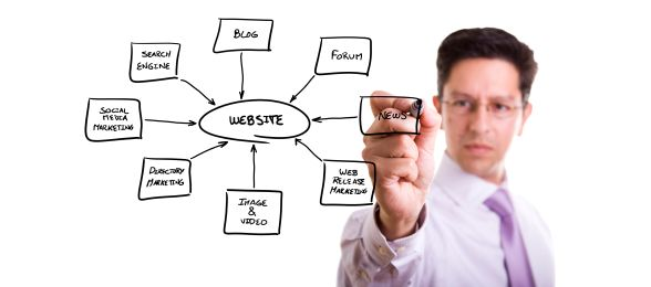5 actionable marketing trends for 2014