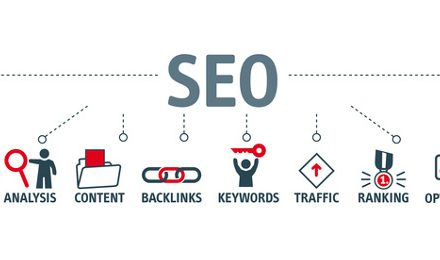 7 Simple SEO Steps to Get You Started